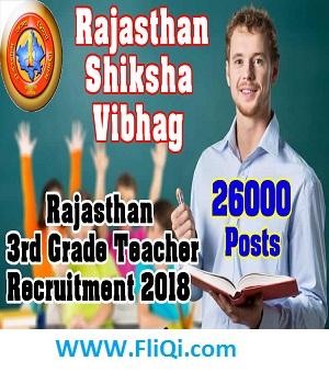 DEE Rajasthan Recruitment 2018-26,000 Teacher Posts
